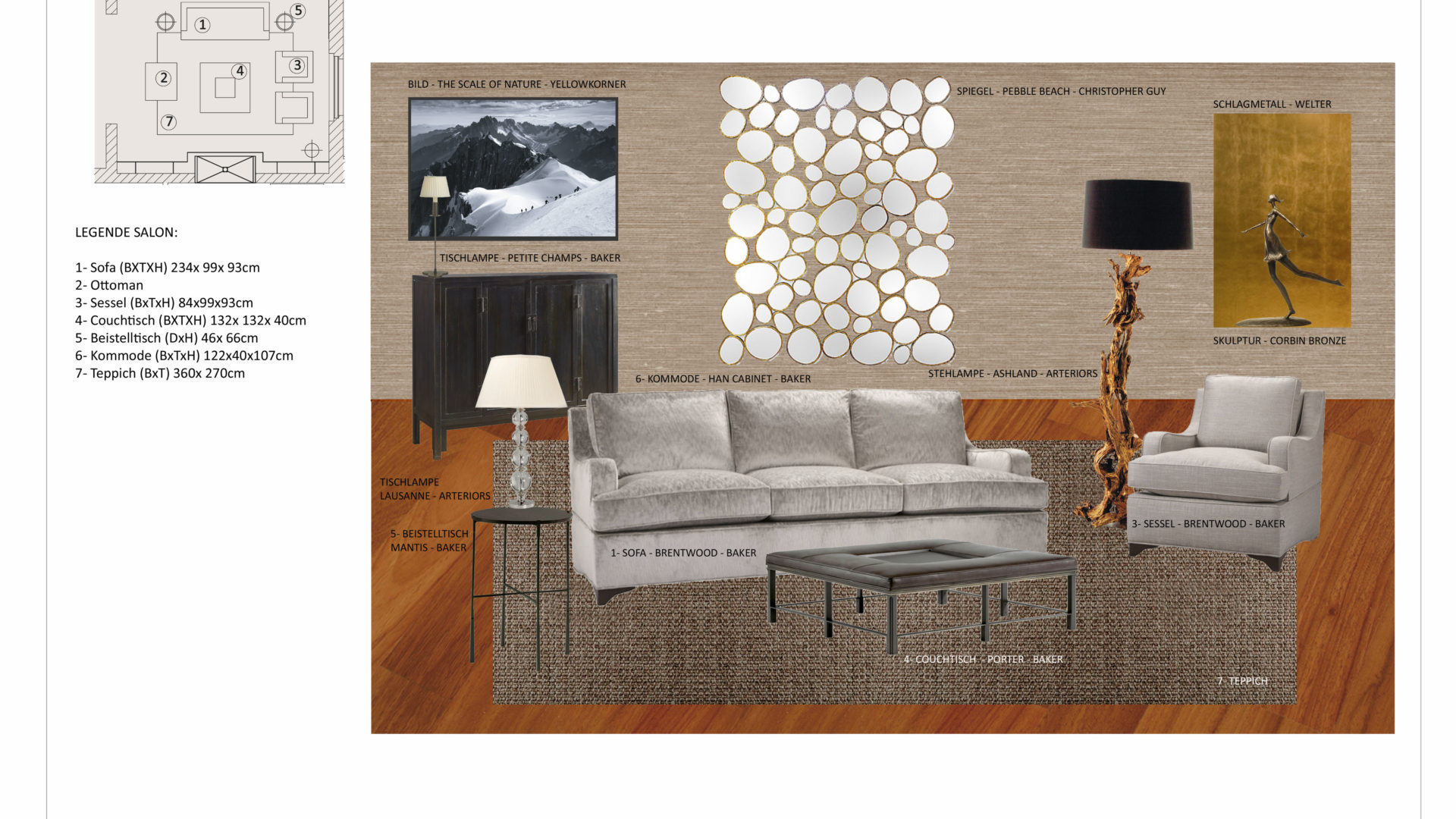 Arbeitsweise - GrafPlauen - Interior Design & Architektur